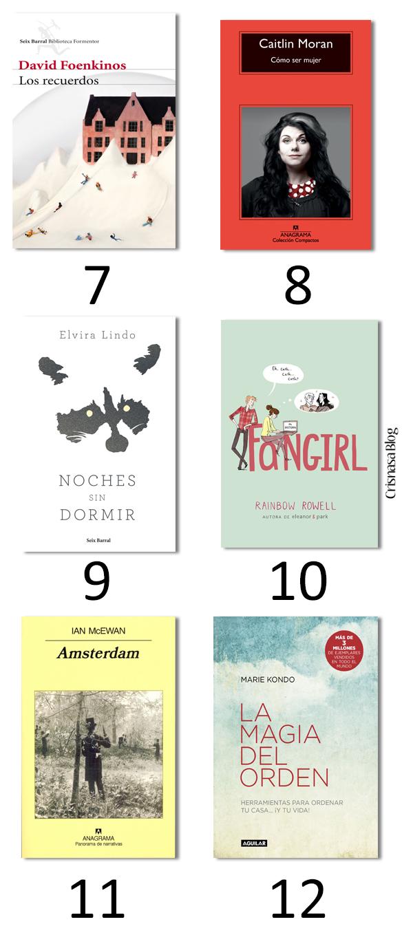 libros_segundo_trimestre